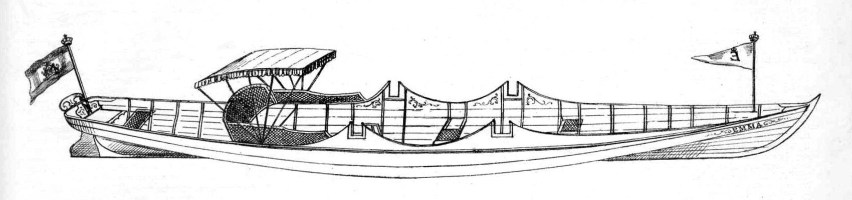 Het Roeimuseum